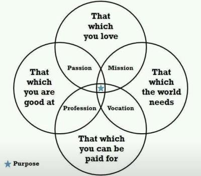 _Equilibrio_profesional
