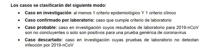 Clasificación de casos de infección por 2019-nCoV